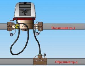 """<span class=""""title"""">В домах с индивидуальным тепловым пунктом и приборами учёта будут работать новые формулы расчета за отопление</span>"""